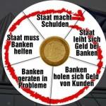 Das absurde Geldsystem