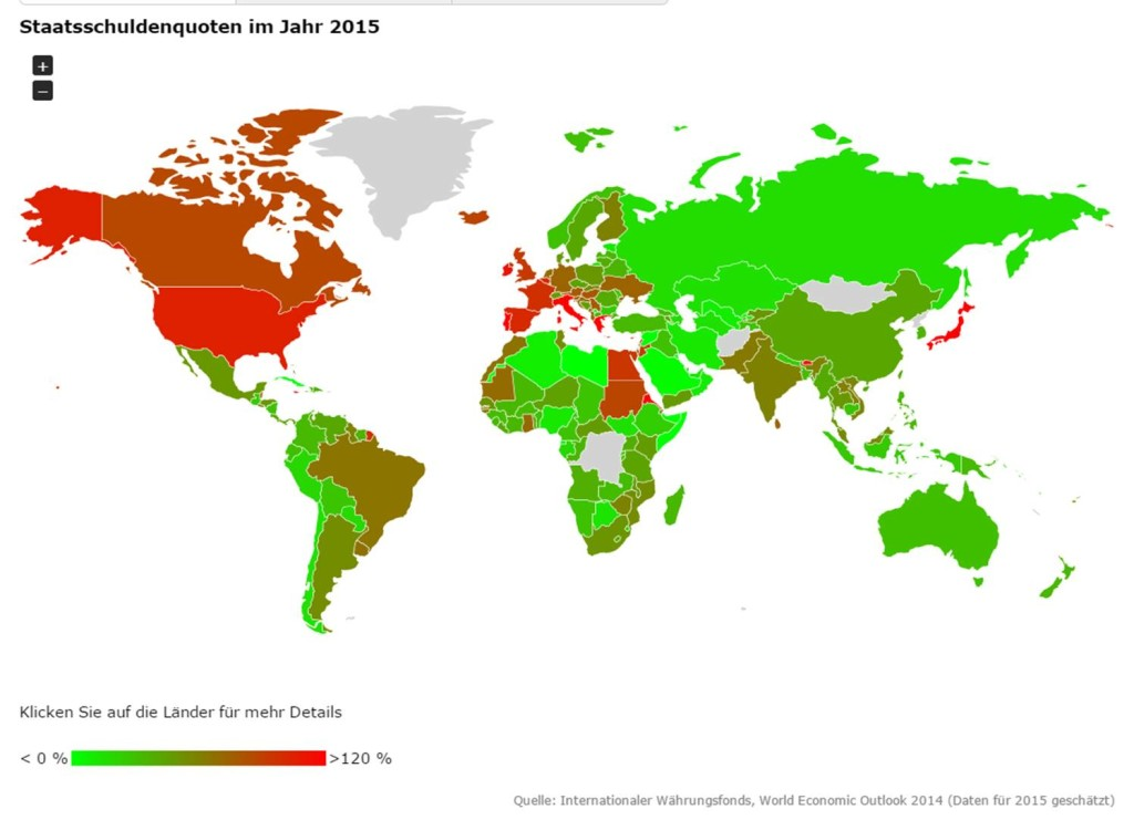 Quelle: Internationaler Währungsfonds, World Economic Outlook 2014 (Daten für 2015 geschätzt